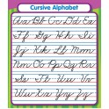 Cursive Alphabet Stickers