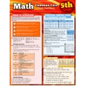 MATH COMMON CORE 5TH GRADE
