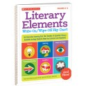 LITERARY ELEMENTS WRITE ON WIPE OFF