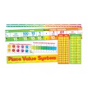 PLACE VALUE SYSTEM BB SET