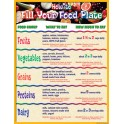 How To Fill Your Food Plate Chart