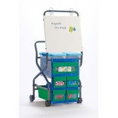 Leveled Literacy System - Teacher Trolley