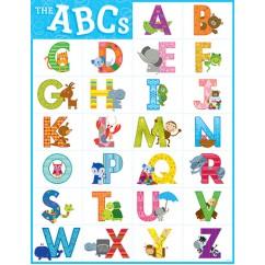 The Alphabet Chart