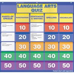 Language Arts Class Quiz 5-6 Pocket