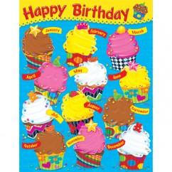 Birthday Bake Shop Learning Chart