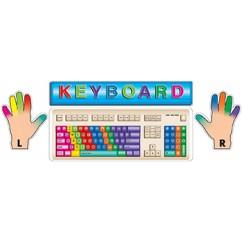 Keyboards Bb Set