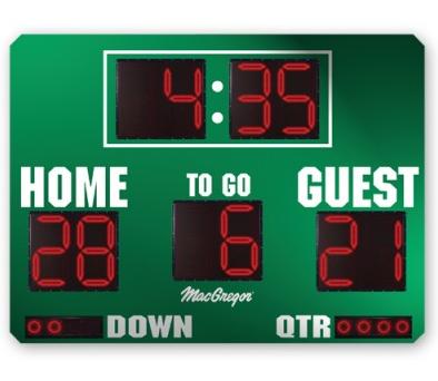 8x6 Football Scoreboard