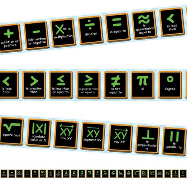 Math Symbols Brainy Border | Borders